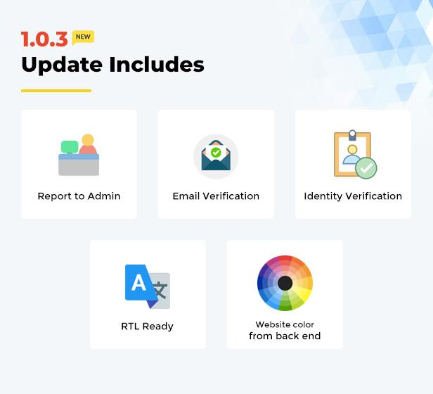 exertio theme update 1.0.3